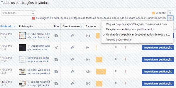 Taxa de rejeição: uma das métricas para Facebook mais importantes
